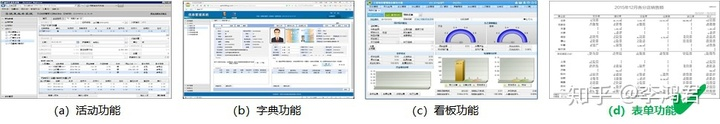 界面设计方法 — 5. 表单功能的设计