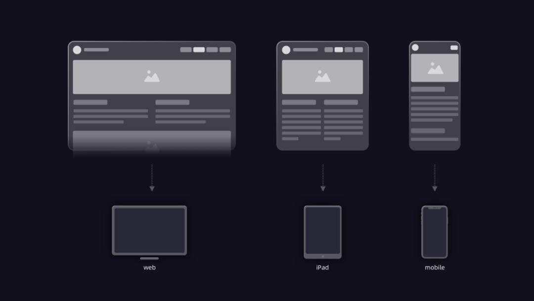 Web产品的适配设计选型