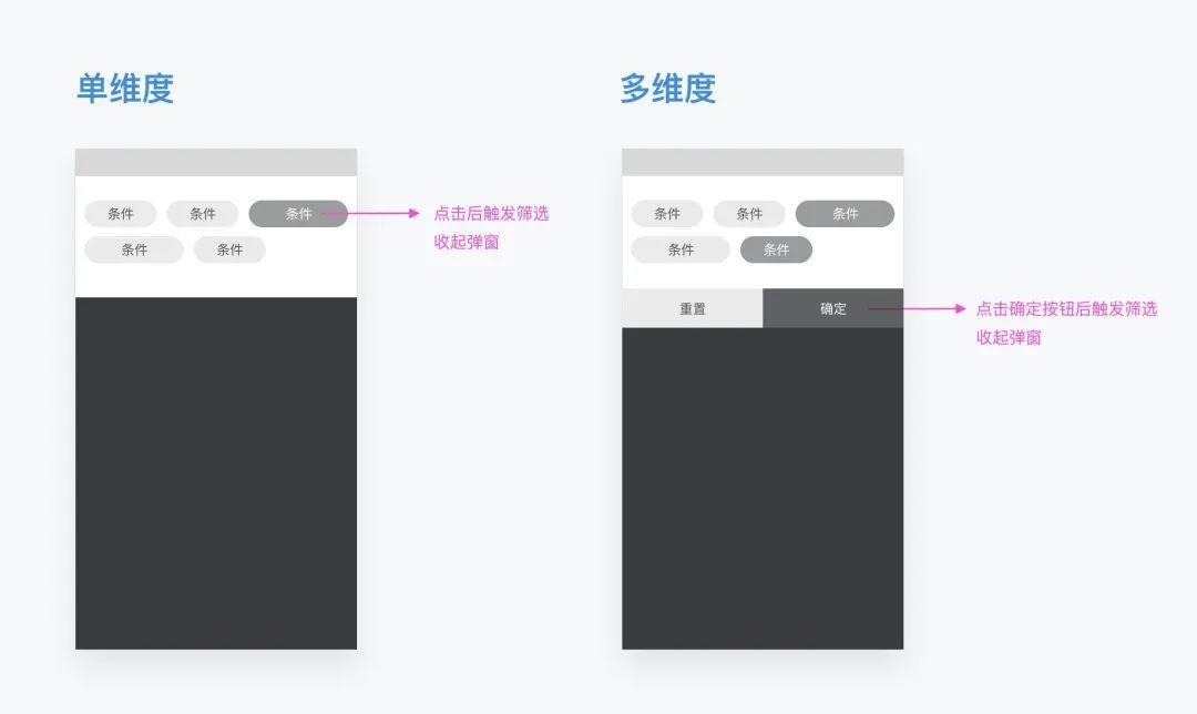 交互设计之筛选控件的类型